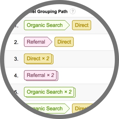 Channel Grouping Path