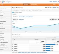 Analytics Sales Report