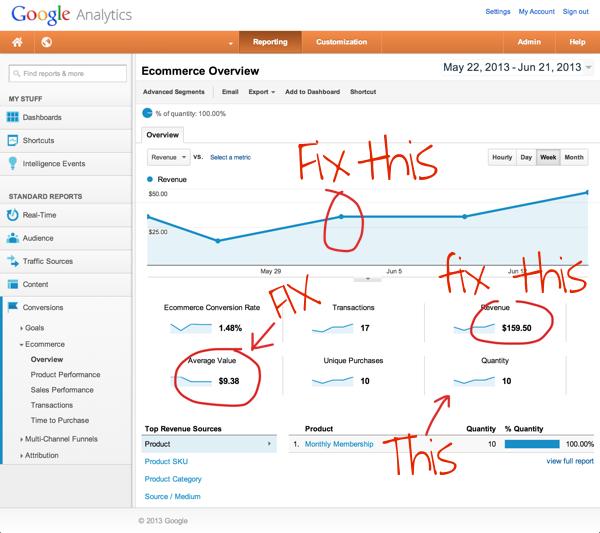 Reverse Goog... Reverse Google Analytics